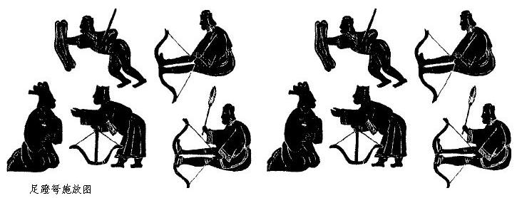 a pic of using archery with feet in ancient China